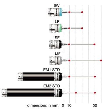 medição 3d - cabeçote - cabeçotes - sistema de medição - renishaw - metrologia industrial - controlo e inspecção dimensional - s4metro